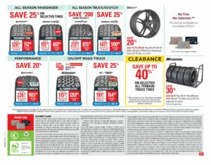 Canadian Tire Flyer (ON) July 30th to August 5th, 2021 - Page 29