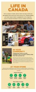 Canadian Tire Flyer October 8 to October 14, 2021 - Page 2 of 20 - Life in Canada, In Your Community